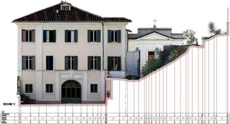 Studio dei lavori di consolidamento nel Collegio Sacerdotale Tiberino